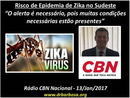 Risco de Epidemia de Zika no Sudeste