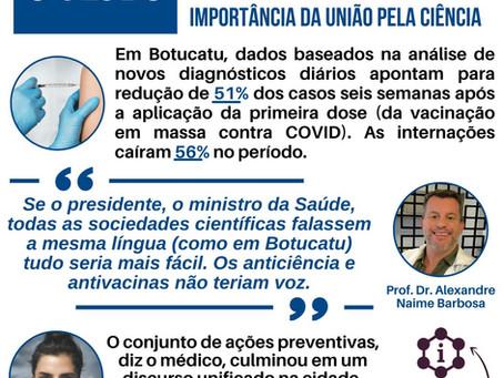 Queda dos casos e internações por COVID em Botucatu refletem a importância da União pela Ciência