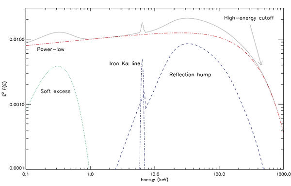X-ray_spectrum_AGN_hres.jpg