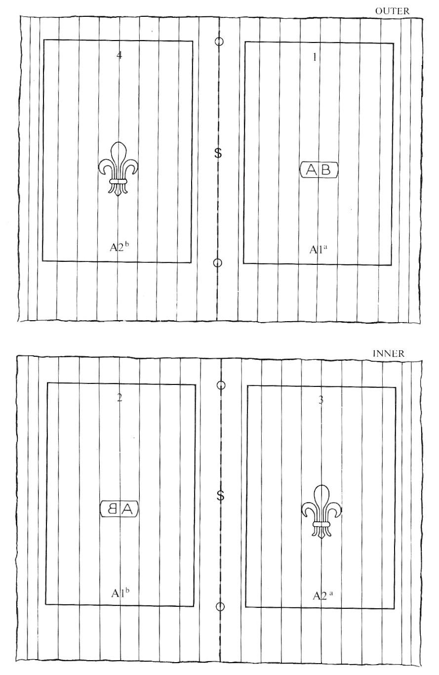Figuur 2. De afbeelding toont de buitenvorm (weerdruk) en de binnenvorm (schoondruk) van een katern in folio formaat. Uit: Gaskell, A New Introduction to Bibliography (1972).