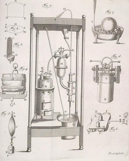 Musschenbroek, Beginsels der natuurkunde, 1739.
