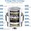 Thumbnail: Duschfilter 15-stufig, Material, (inkl. 1 Ersatzfilter im Wert von 12,95 Euro)