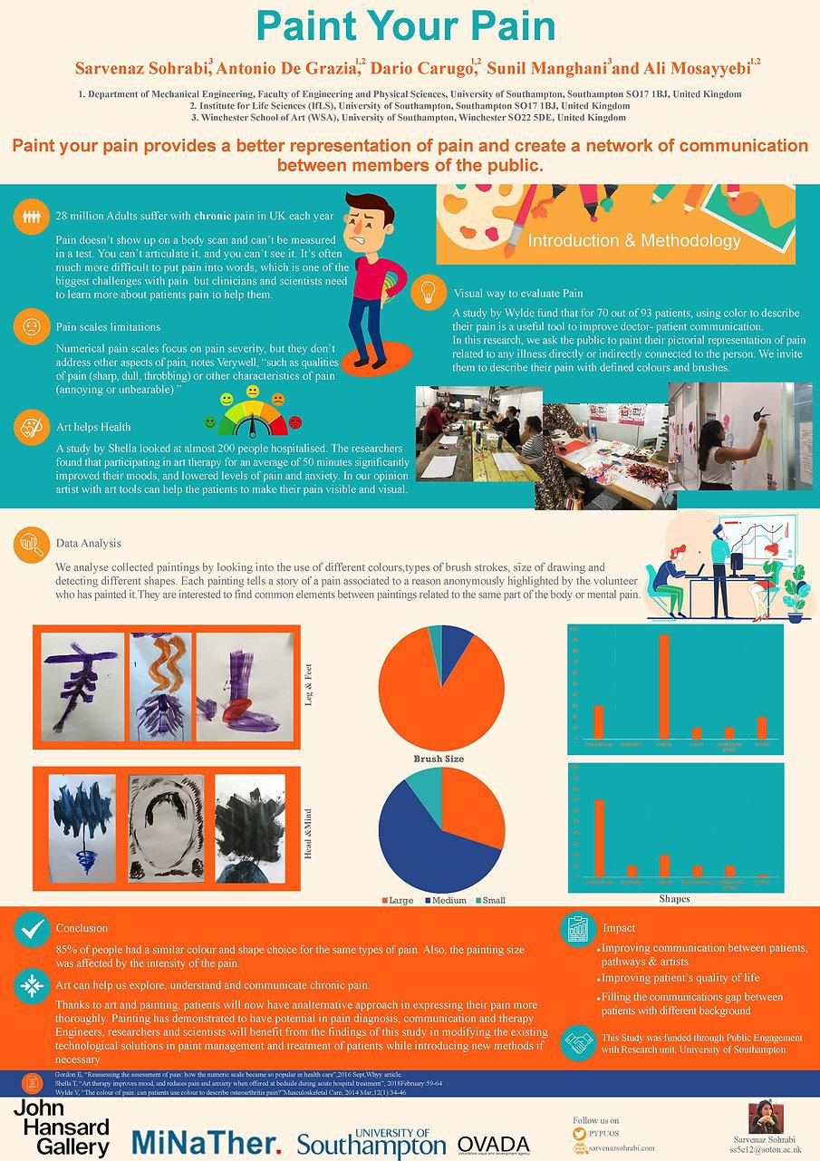 poster presentation final - resized.jpg