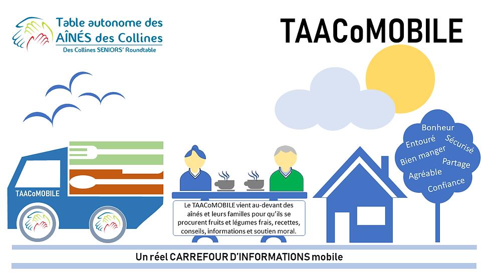 TAACoMoBILE-Logo_v02_Familles.png
