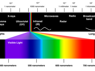 Is there color in Space?