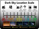 Dark Sky Location Scale