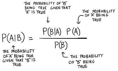 bayes_theorem.jpg