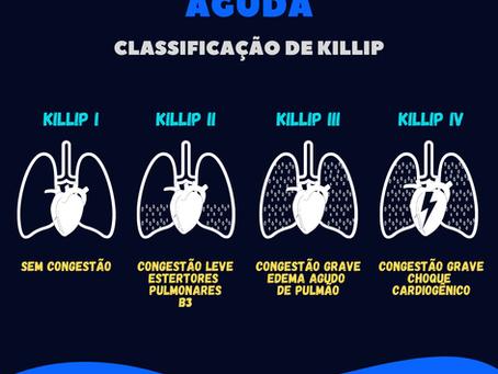 Classificação de Killip e Kimball