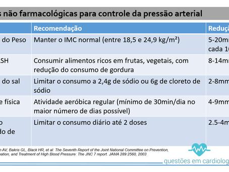 Medidas não farmacológicas no controle da Pressão Arterial