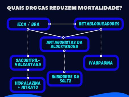 Quais são as drogas que reduzem mortalidade na insuficiência cardíaca?