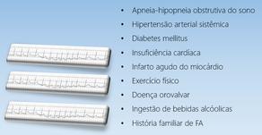 Fatores de risco relacionados à ocorrência de fibrilação atrial