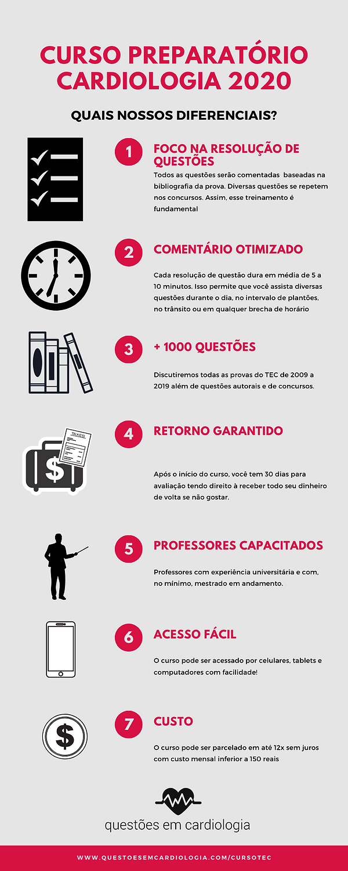 CURSO_PREPAratório_cardiologia_2020.png