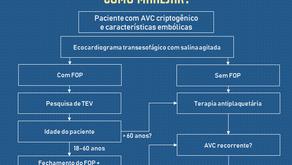 Forame oval patente e AVC criptogênico: como tratar?