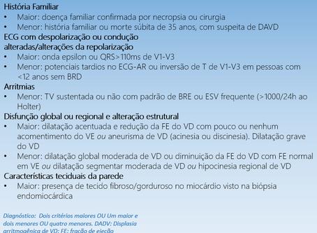 Displasia arritmogênica do VD: critérios diagnósticos