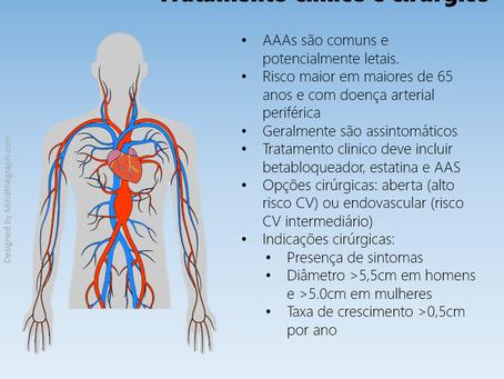 Aneurisma de Aorta Abdominal: tratamento clínico e cirúrgico