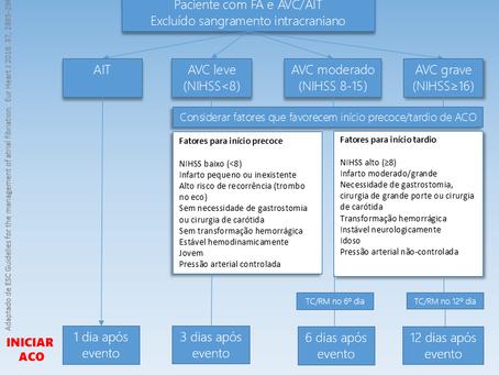 Quando iniciar anticoagulação oral em portadores de FA após o AVC?