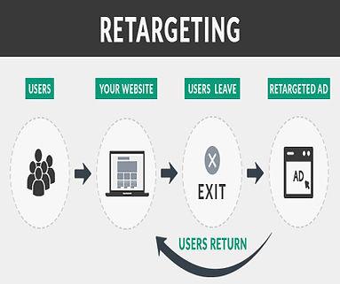 website retargeting.jpg