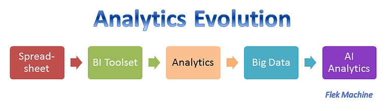 analytics-evolution.png