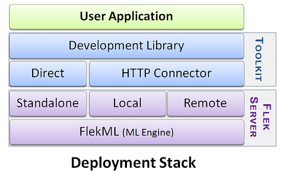 deployment_stack.png