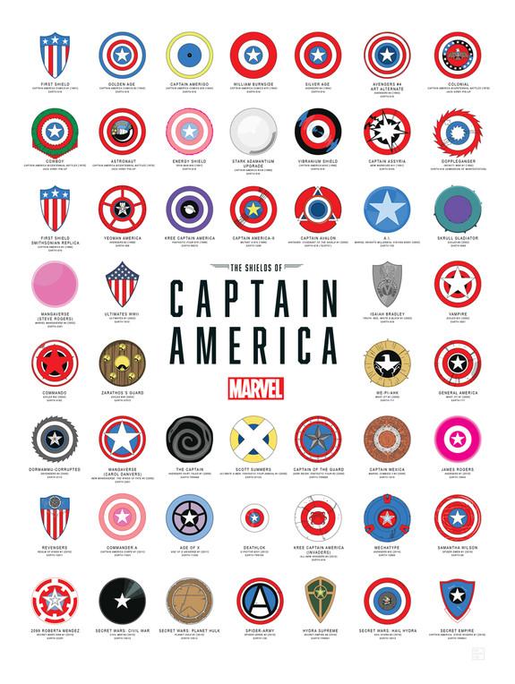Escudos do Capitão América