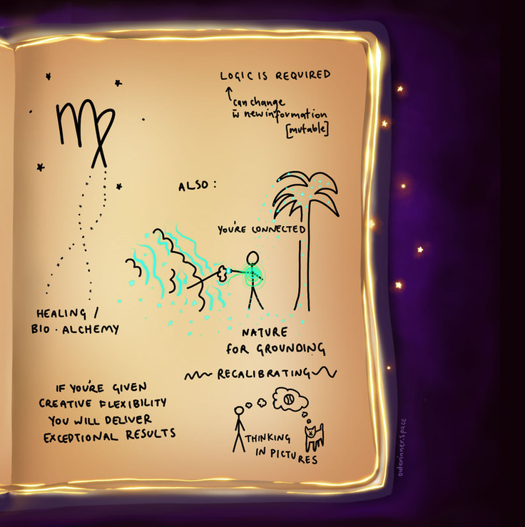 Chart Ruler - Mercury