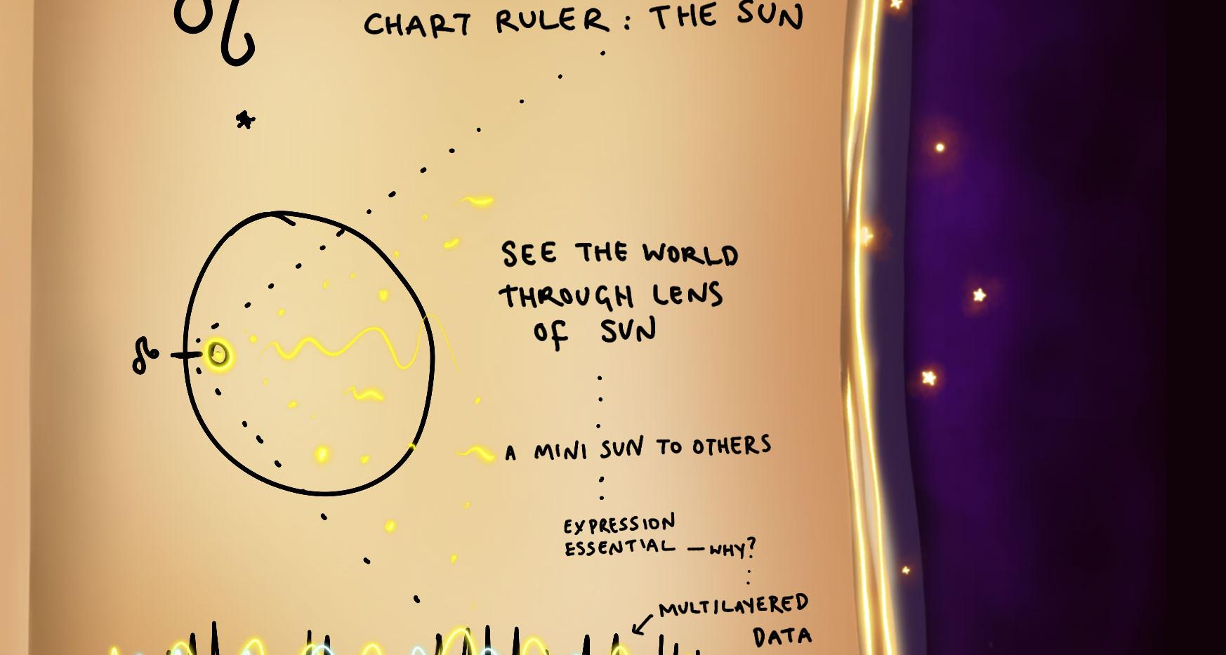 Chart Ruler - Sun