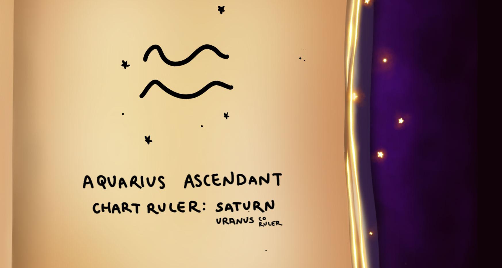 Chart Ruler - Saturn/Uranus