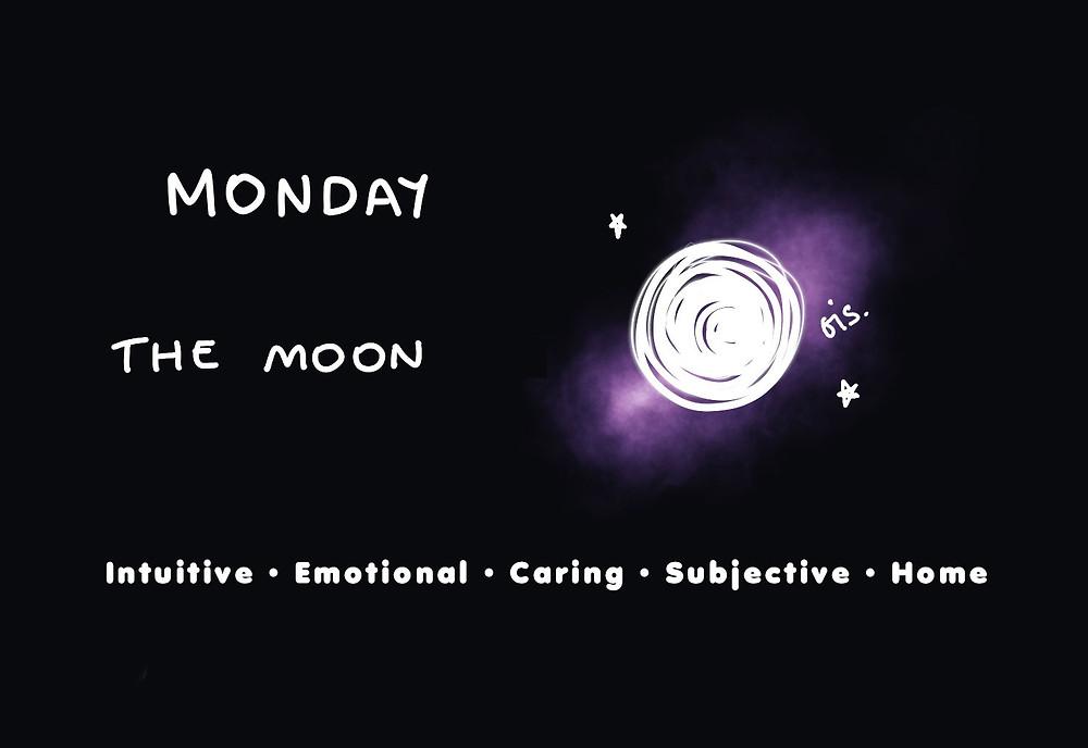 The Cosmic Work Week