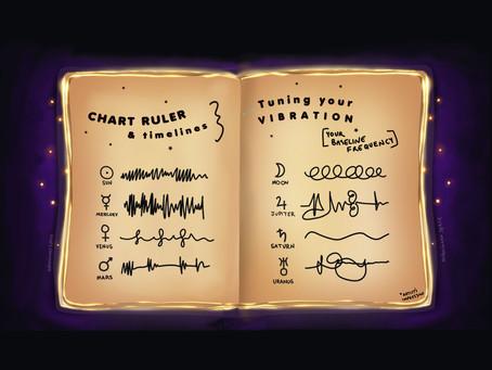 Chart Ruler + Your Timeline