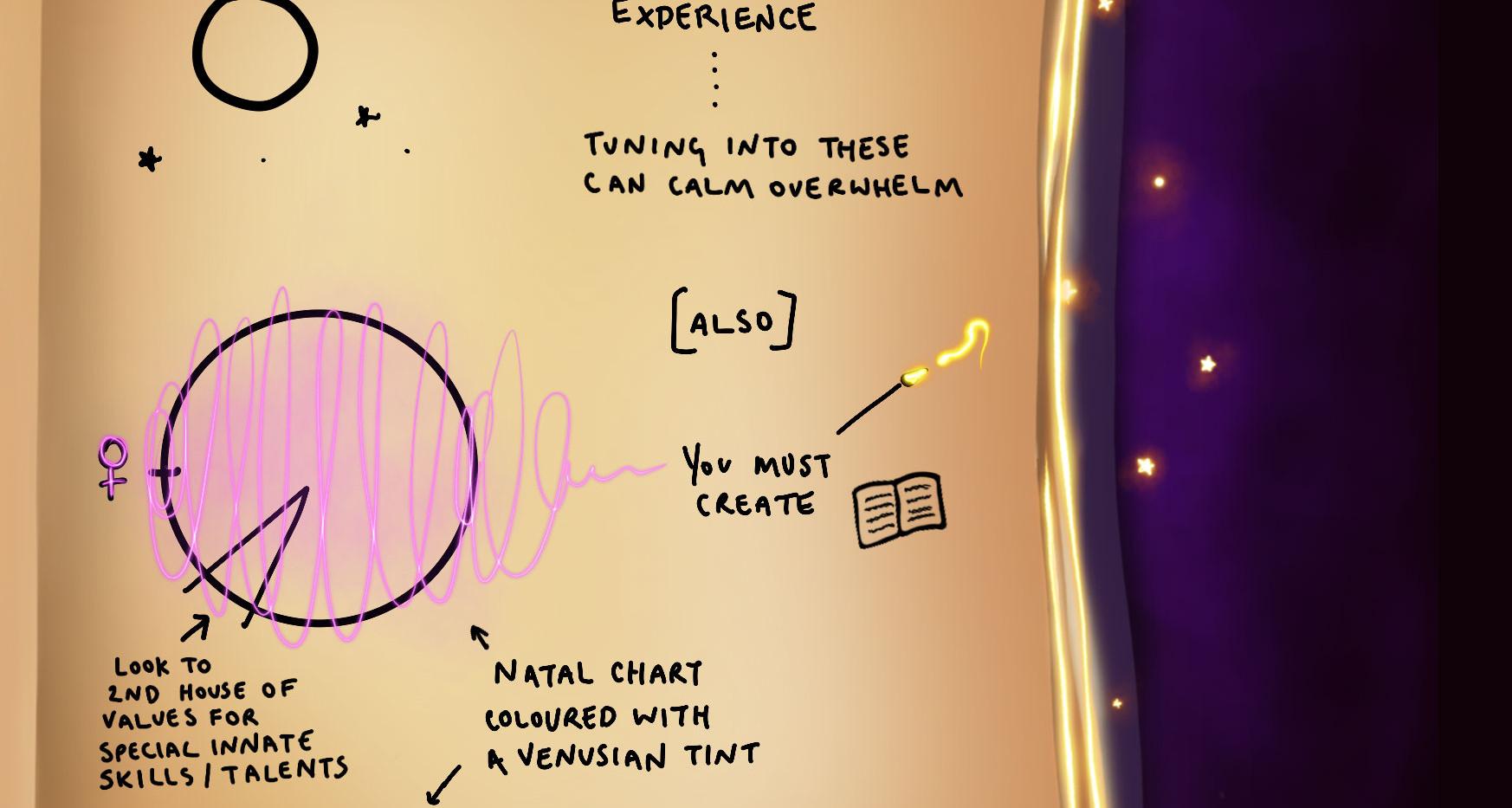 Chart Ruler - Venus