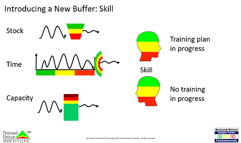 Introducing a new buffer Skill.PNG
