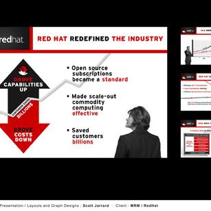 Slide presentation for Red Hat