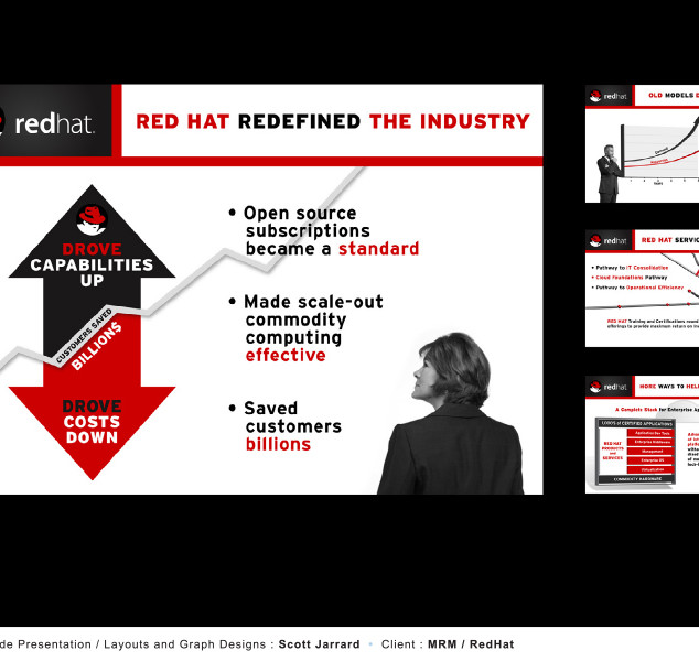 Slide presentation for Red Hat