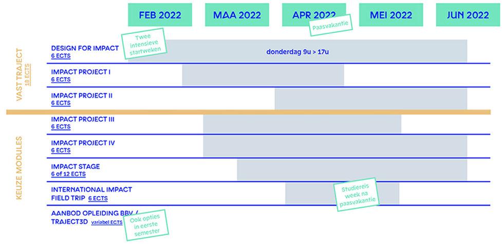 planning dfi2022akopie.jpg