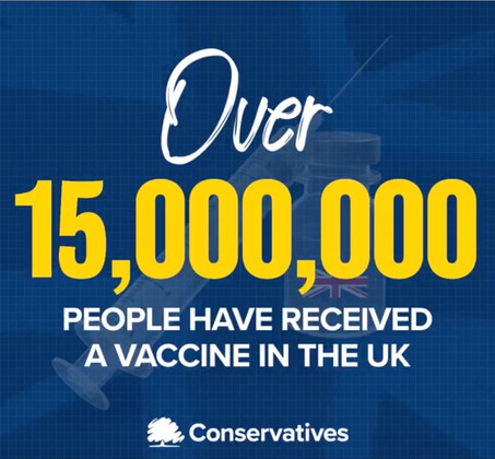 15m vaccines rolled out across the UK for the vulnerable!