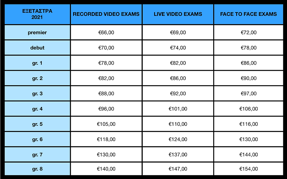 EXAMS FEES 2021.png