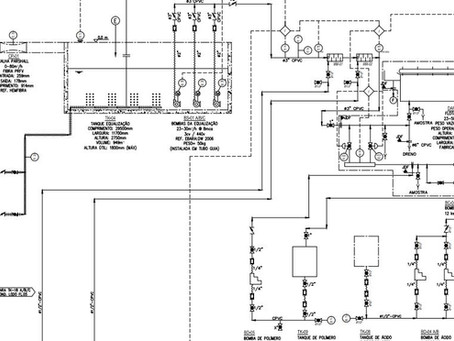 Projeto de as-built: Por quê muitas empresas não dão importância para esta fase do projeto?