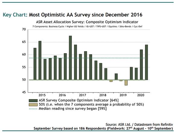 AA Survey Q32020.png