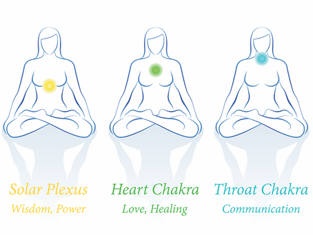 Week-long Chakra Intensive Retreat with Abbey Brewer