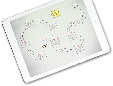 Ipad roadmap.png