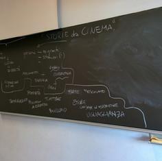 Storie da cinema, Trento