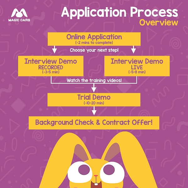 AppProcessNew-1.png