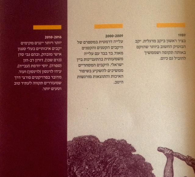 מדריך היין הישראלי