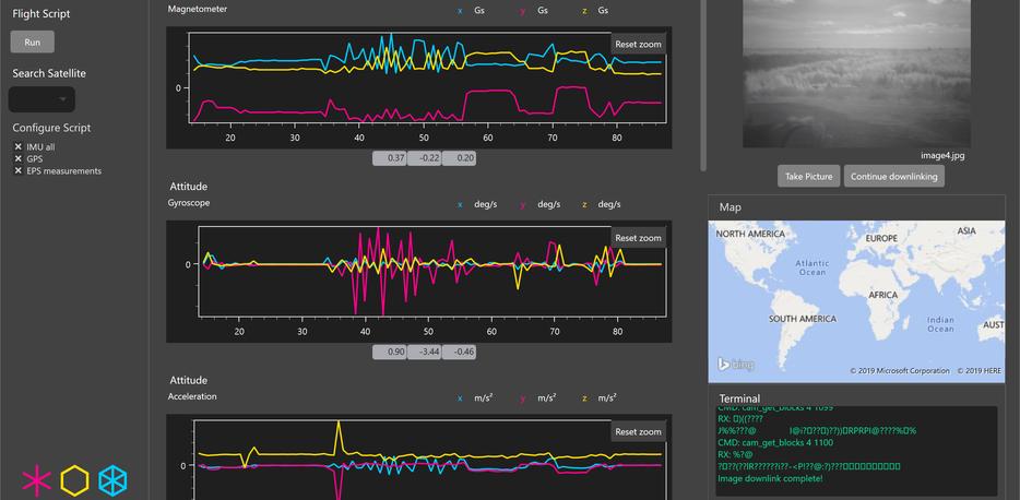Interface vom Kitsat