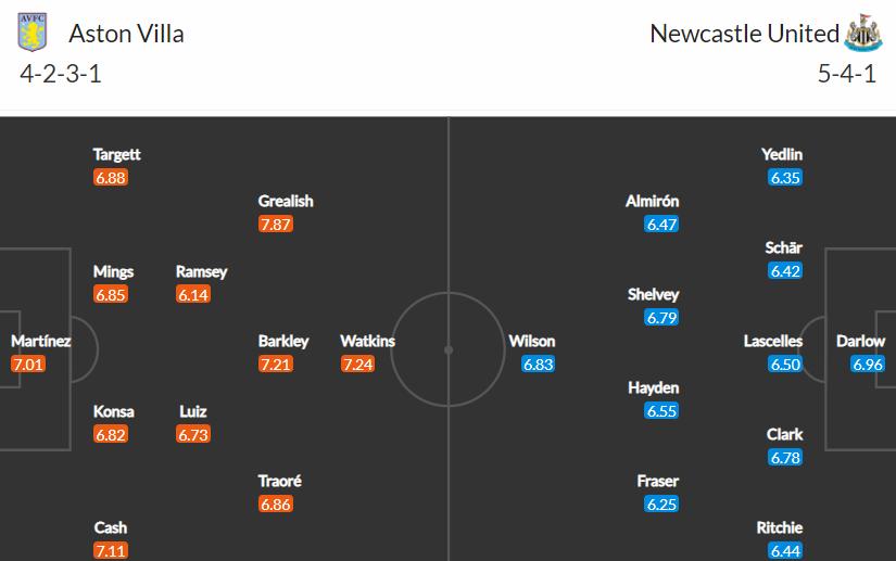 Kèo nhà cái hôm nay - Aston Villa vs Newcastle