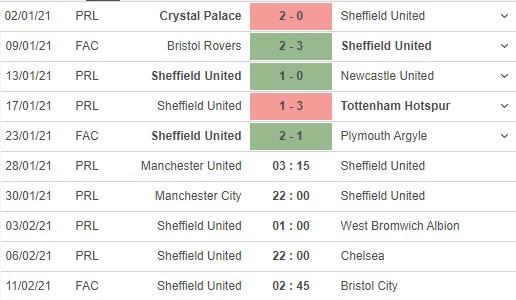 Kèo nhà cái hôm nay - MU vs Sheffield United - JP88