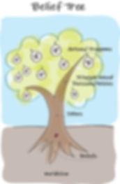 The-Belief-Tree-YWAM-Darlene-Cunningham.