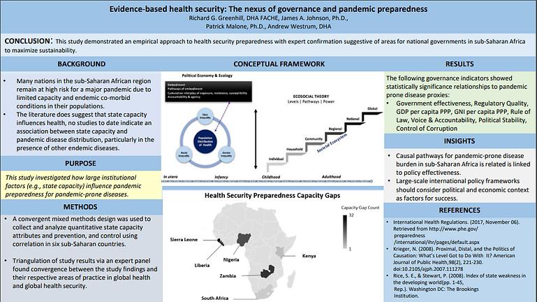 World Congress on Public Health 2020 - G