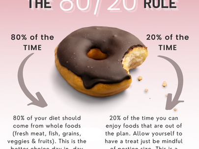The 80/20 Rule Nutrition Approach | Creating Own Healthy Lifestyle