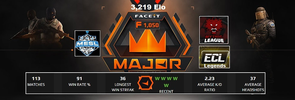 Faceit 3,217 Elo | 2.23 K/D | 1,500 Points | Verified | Instant Delivery
